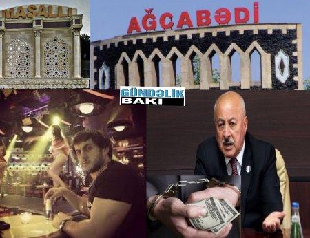 """Korrektor  Rafil Hüseynov necə icra başçısı oldu?- Avtoş, adam öldürən oğul   necə  """"ofser""""- polis zabiti oldu ?"""